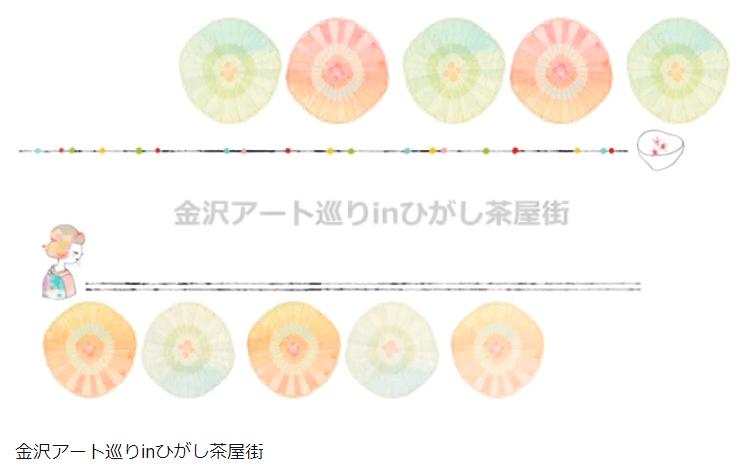 2018年度沢田ゼミ「金沢アート巡りinひがし茶屋街」